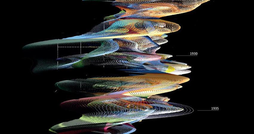 Doreen-Rios-workshop-ensible-analysis-of-image-datasets-through-ImageJ-2019